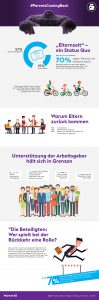 Parent-are-welcome_Infografik_v6