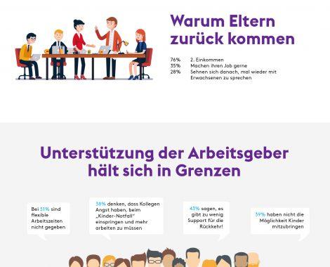 Parent-are-welcome_Infografik_v6